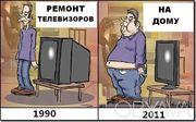 Вызов телемастера в черновцах! ремонт телевизоров в черновцах